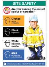 Are you Wearing the Correct Colour Hard Hat