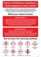 Control Substances Hazardous to Health Poster