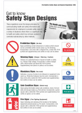 Safety Signs & Signals Regulations Poster